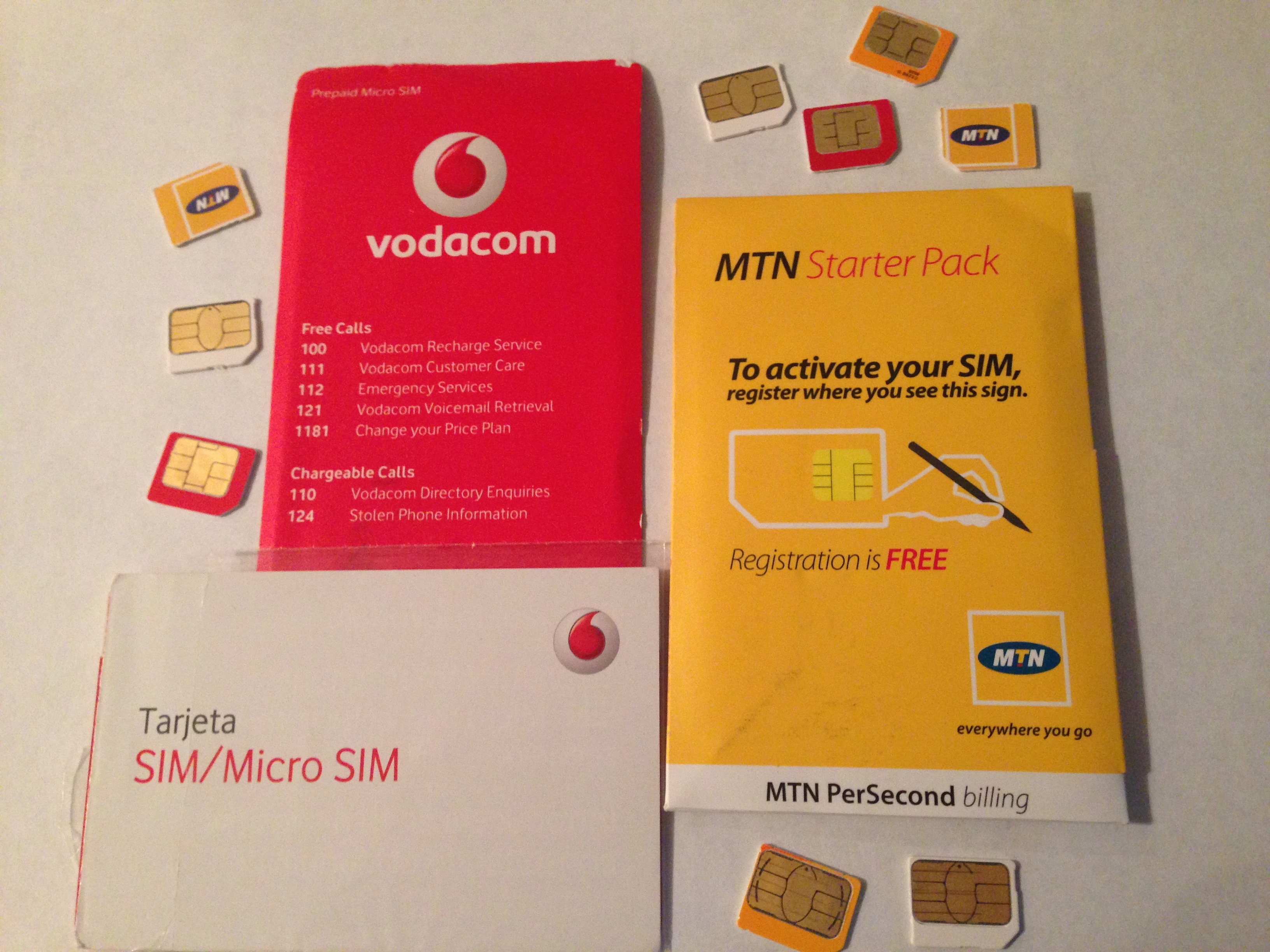 How to get a sim card abroad